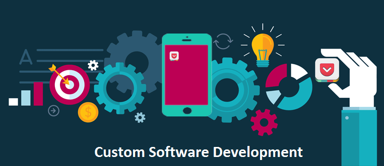 Benefits of a Custom Software over a Packaged One!