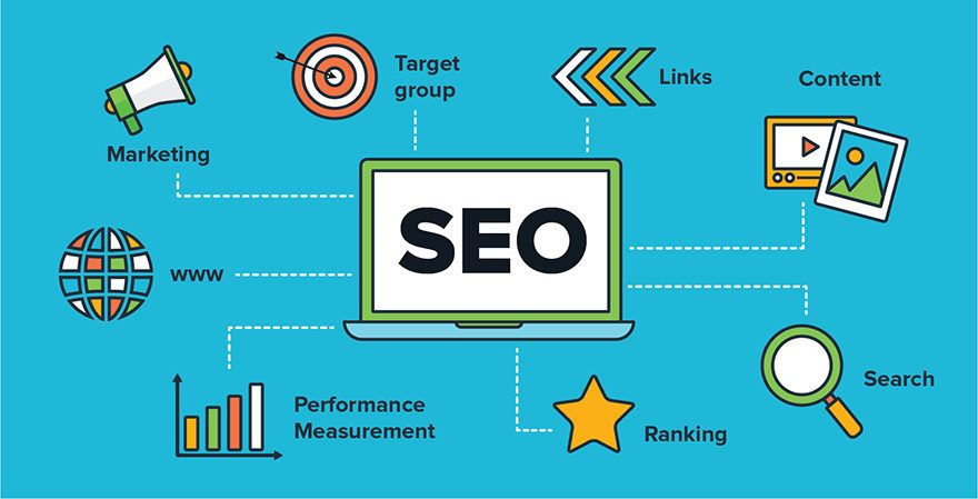 Why your website needs for Search Engine Optimization (SEO)!